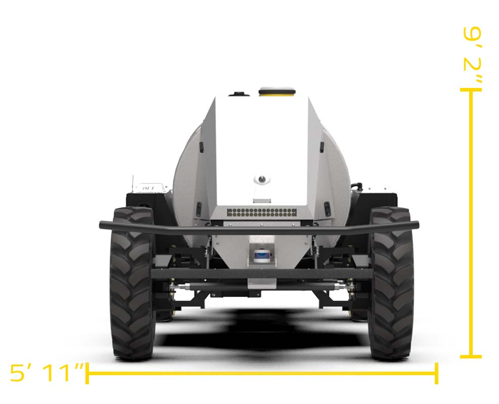 Mini GUSS Height Dimensions